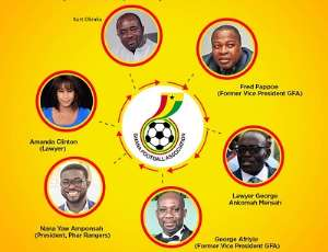 See The People That Have Qualified For the Ghana FA Presidential Race