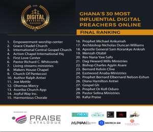 Ghana's 30 Most Influential Digital Preachers Online Announced