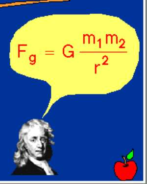Isaac Newton's Discovery Of The Law Of Gravity