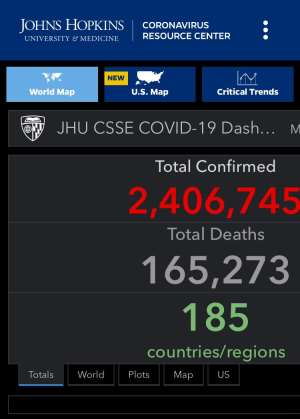 Covid-19: Global Cases Hit 2,406,745