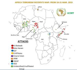 Africa Records 415 Deaths from 82 Terrorism Incidents in Last Half of February 2019—ACSRT Report