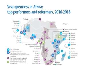 Ghana Ranked 7th In Africa—2018 Africa Visa Openness Report