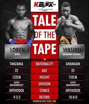 Wasiru 'Gyatabi' Mohammed Ready For WBO Global Belt