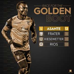 VIDEO: Ghanaian International Solomon Asante On Course To Winning Golden Boot In USL