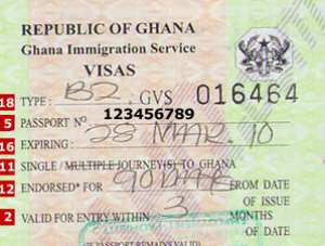 No Visa For Dual Citizens?