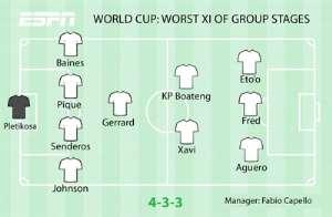 Source: soccernet