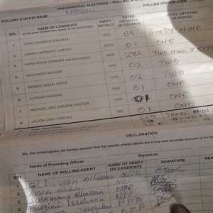 Unsigned Pink Results Sheet Does Not Invalidate Votes