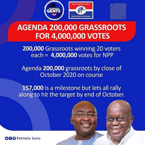 Patriotic Gents Agenda 200,000 Grassroots For 4 Million Votes
