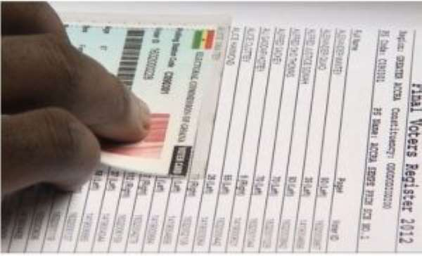 Letter To The Electoral Commissioner: New Biometric Management System And New Register