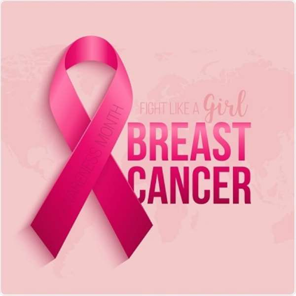 Processed Meat Causes Breast Cancer