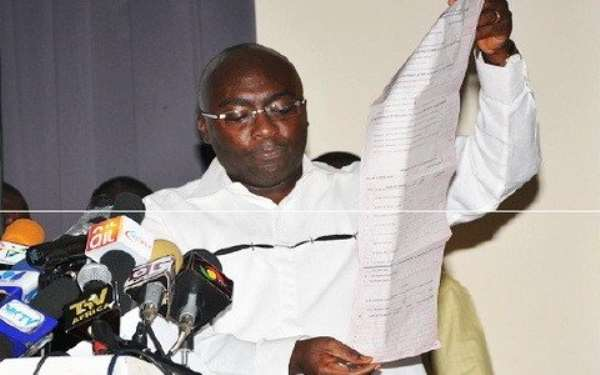Dr Mahamudu Bawumia revealed in 2015 that a team commissioned by then opposition party, New Patriotic Party, to go into Ghana's voter register hadidentified 76,286 persons the country's voters' register.