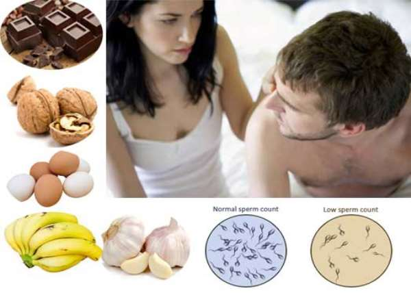 Foods To Jumpstart An Increased Sperm Count