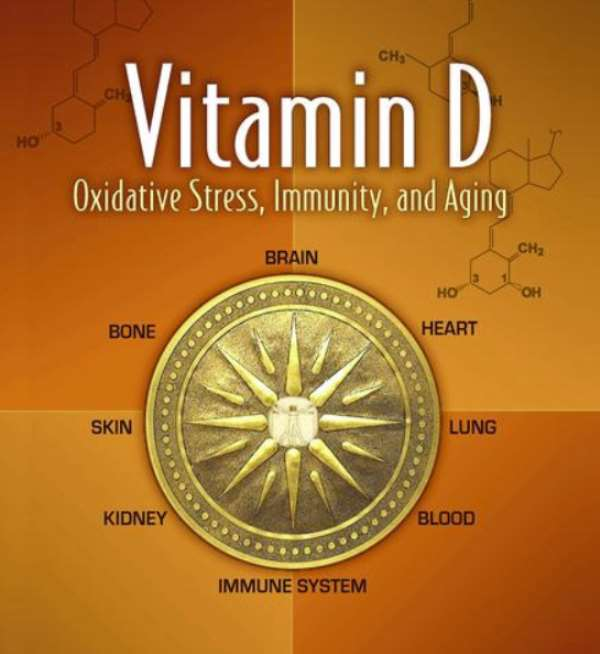 Vitamin D deficiency: a factor in COVID-19, progression, severity and mortality? – An urgent call for research