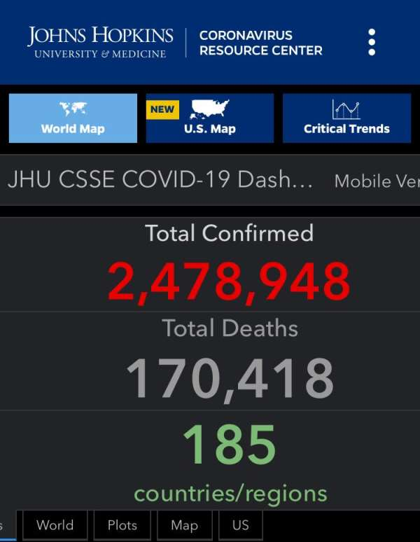 Covid-19: Global Counts Hit 170,418 Deaths