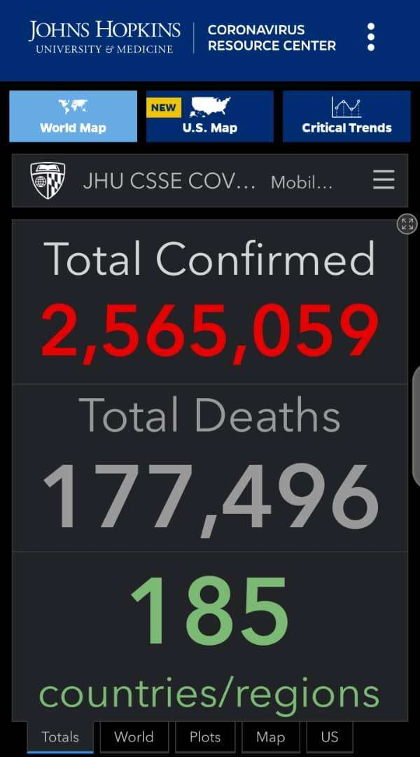 Covid-19: Global Cases Hit 2,565,059