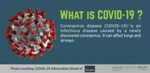 Coronavirus Disease Pandemic Is A Grim Reminder Of What Ails One, Ails Us All