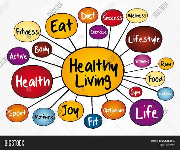 Easing restrictions: Healthy living during Covid-19