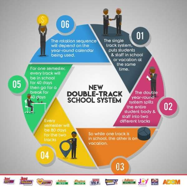 Make Double-Tracking System Shine Through Open Nationwide Debate and Consultation