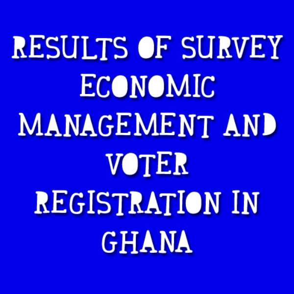 Opinion Poll On Economic Management And Voter Registration In Ghana