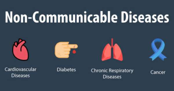 Will global charter help accelerate action on NCDs to prevent untimely deaths?