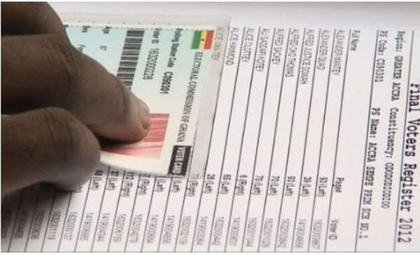 EC To Exhibit Provisional Voters' Register From September 18