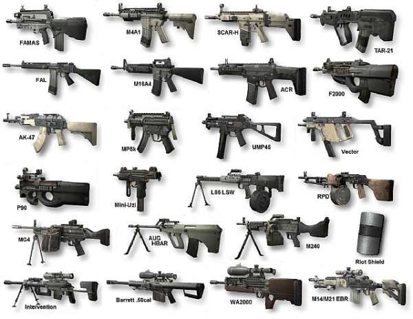 Russia: Raising Arms Sales