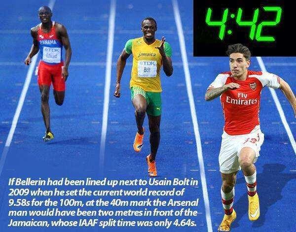 Fastest man: Arsenal defender runs faster time than Usain Bolt