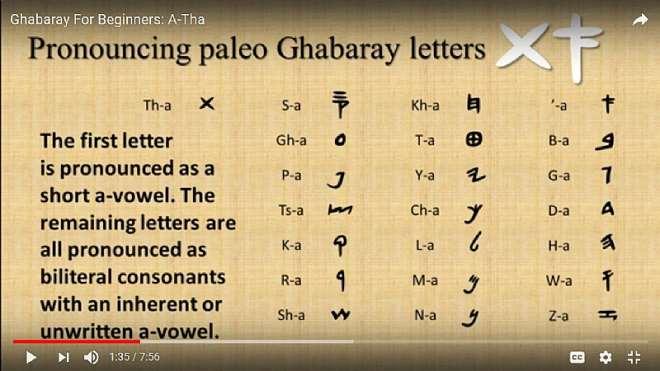118202042300-l5hsk8v331-ghabaray-alphabets