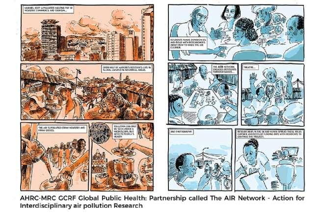 AHRC-MRC GCRF Global Public Health Partnership call The AIR Network - Action for Interdisciplinary air pollution Research