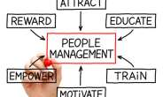 JymWrites: 5 Benefits of People Management