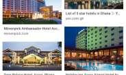 Coronavirus, The Effects On Ghana's Hospitality Sector