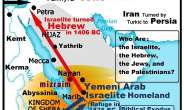 God Spoke the Ge'ez Language of Abyssinia with Moses