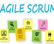 SCRUM: the new way to manage your IT - and other- projects