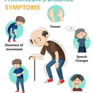 The month of April is Parkinson's Disease (PD) Awareness Month