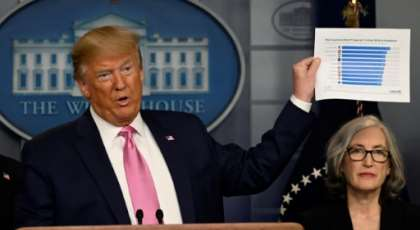 US President Donald Trump speaks at a news conference on the COVID-19 outbreak as CDC Principal Deputy Director Anne Schuchat (R) looks on at the White House.  By Andrew CABALLERO-REYNOLDS (AFP)