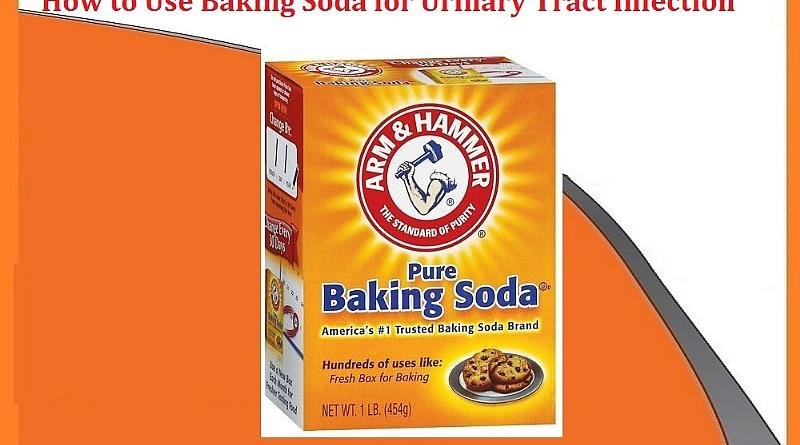 2. How to Use Baking Soda for Urinary Tract Infection - E.K.S Infographics.jpg