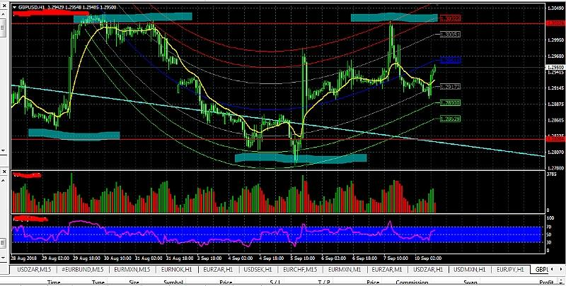 Screenshot_1-FX Indicator setup.png