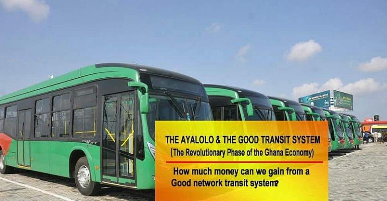 The Cost Of Poor Transit System