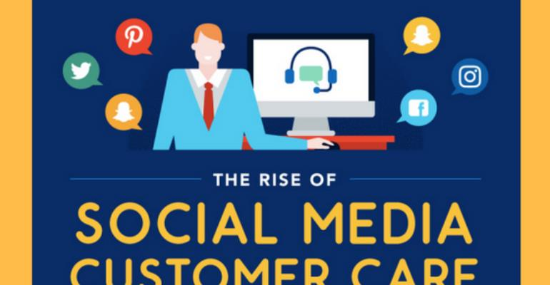 The Rise of Social Media Customer Care