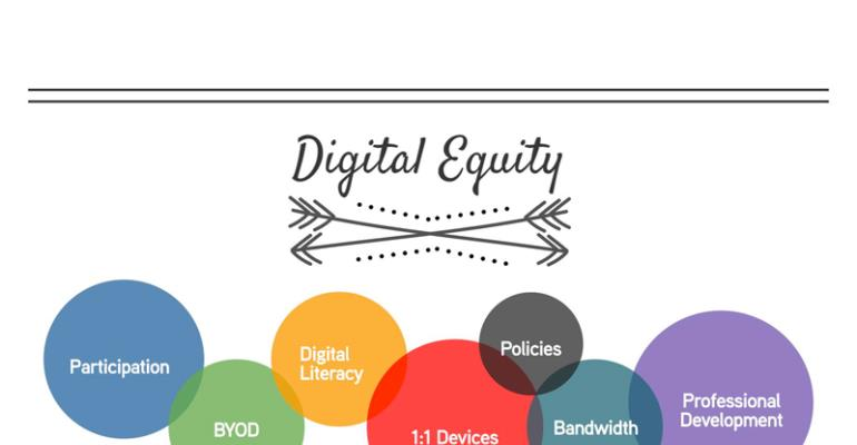 Expanding the Threshold of eCommerce in Nigeria Through Digital Equity