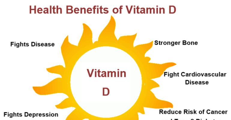 Vitamin D, Time to Check Your Blood Vitamin D levels.
