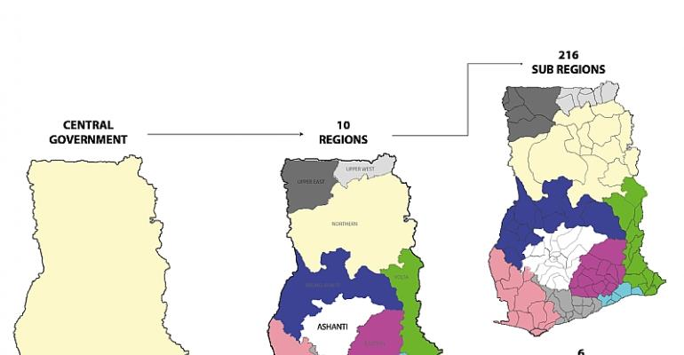 District Creation In Ghana: A Political Expedience Or Poverty Alleviation Mechanism?
