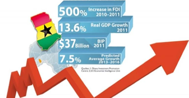 thesis on fdi in ghana 1 introduction many policy makers and academics contend that foreign direct investment (fdi) can have important positive effects on a host country's development.