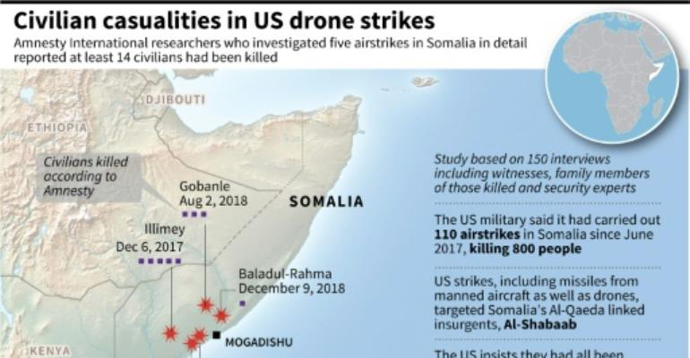 US forces reported a toll of two civilian deaths from an April 2018 airstrike, far lower than the number investigators from Amnesty International believe have been killed.  By John SAEKI (AFP/File)