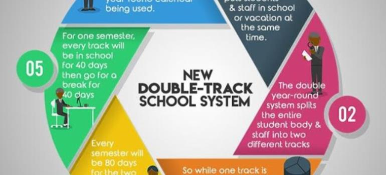 Council Of PTAs Backs Double Track System