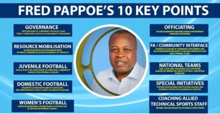 GFA Elections: 10 Key Points From Fred Pappoe's Manifesto