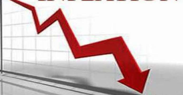 Inflation Rate For September Dips To 7.6%