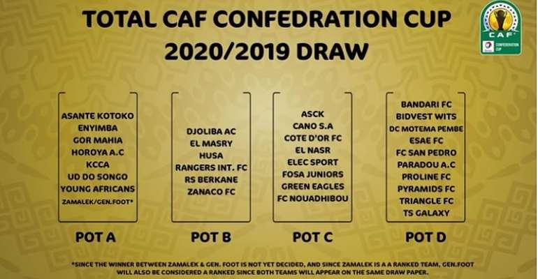 CAF CC: Asante Kotoko Seeded In Pot 1