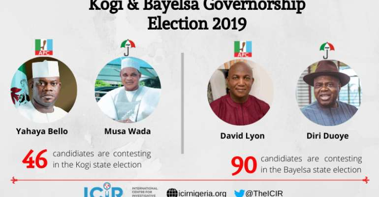 Forecasting The Turnouts And Outcomes Of The 2019 Kogi And Bayelsa Governorship Elections