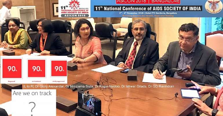 Clock Is Ticking: 26 Months Left To Meet AIDS 90-90-90 Targets